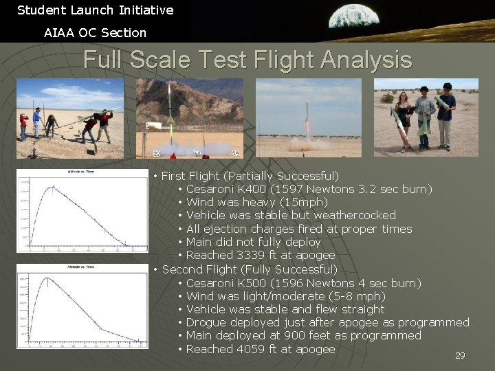 Student Launch Initiative AIAA OC Section Full Scale Test Flight Analysis • First Flight