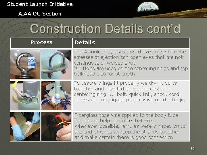 Student Launch Initiative AIAA OC Section Construction Details cont'd Process Details The Avionics bay