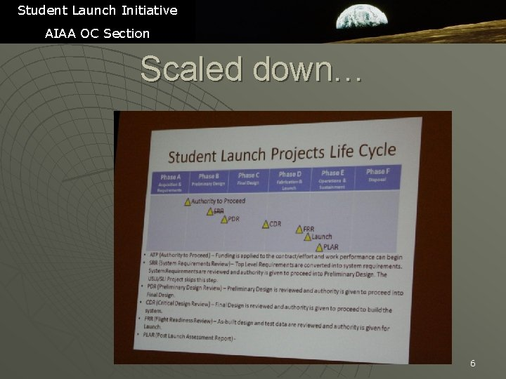 Student Launch Initiative AIAA OC Section Scaled down… 6