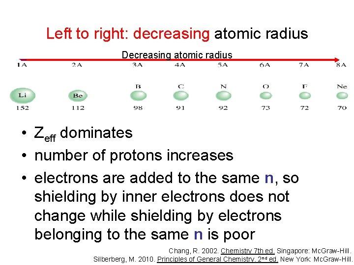 Left to right: decreasing atomic radius Decreasing atomic radius • Zeff dominates • number