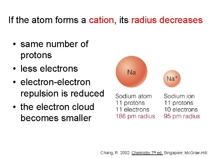 If the atom forms a cation, its radius decreases • same number of protons