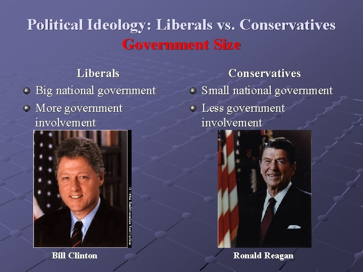 Political Ideology: Liberals vs. Conservatives Government Size Liberals Big national government More government involvement