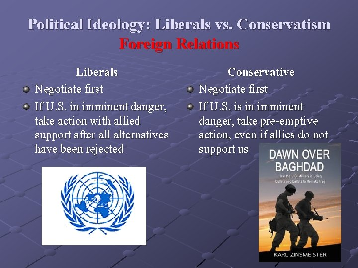 Political Ideology: Liberals vs. Conservatism Foreign Relations Liberals Negotiate first If U. S. in