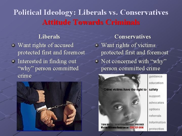 Political Ideology: Liberals vs. Conservatives Attitude Towards Criminals Liberals Want rights of accused protected