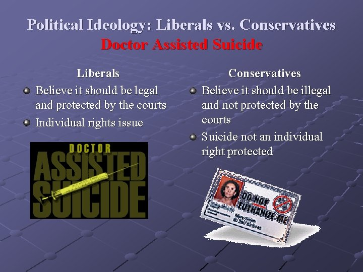 Political Ideology: Liberals vs. Conservatives Doctor Assisted Suicide Liberals Believe it should be legal