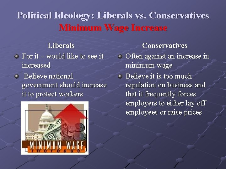 Political Ideology: Liberals vs. Conservatives Minimum Wage Increase Liberals For it – would like