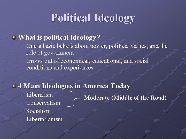 Political Ideology What is political ideology? § § One's basic beliefs about power, political