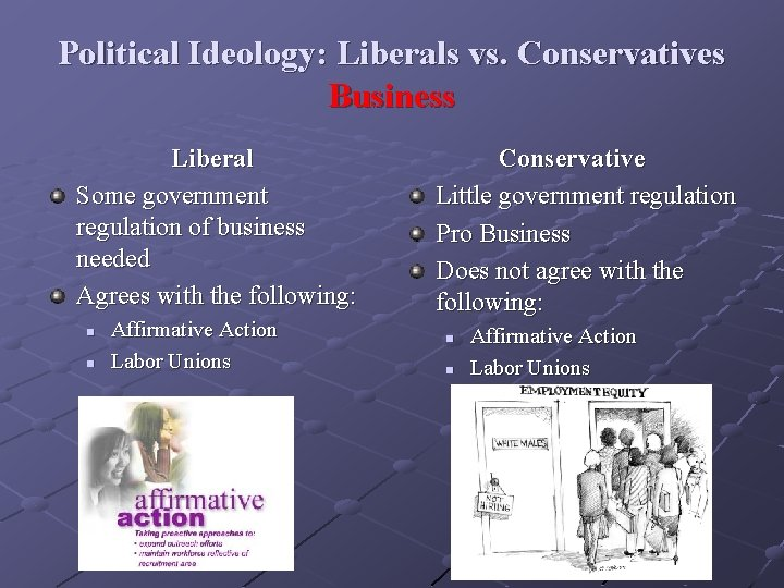 Political Ideology: Liberals vs. Conservatives Business Liberal Some government regulation of business needed Agrees