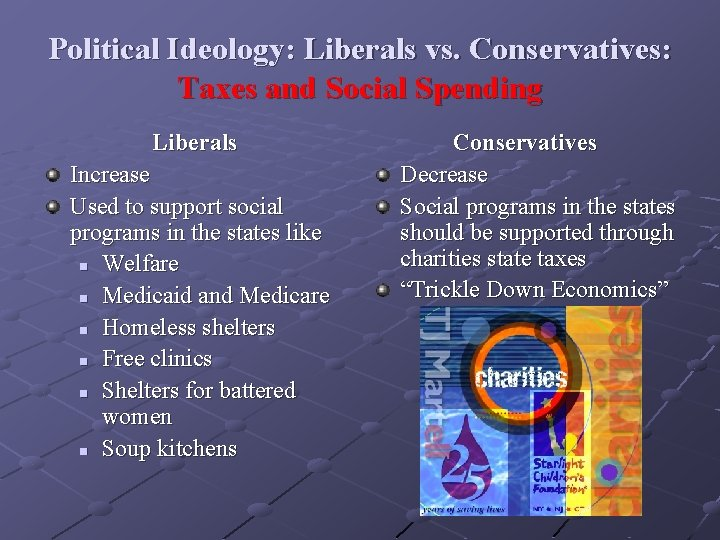 Political Ideology: Liberals vs. Conservatives: Taxes and Social Spending Liberals Increase Used to support
