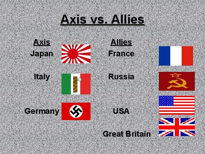 Axis vs. Allies Axis Japan Allies France Italy Russia Germany USA Great Britain