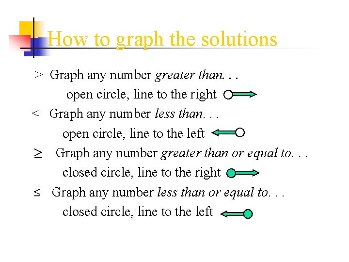 How to graph the solutions > Graph any number greater than. . . open
