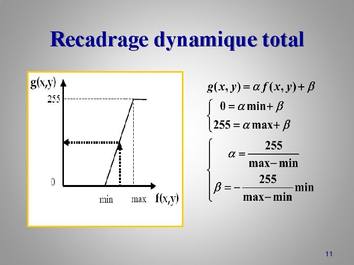 Recadrage dynamique total 11