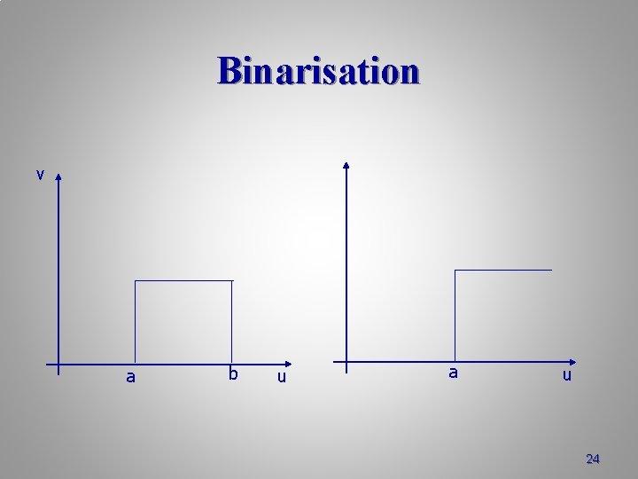 Binarisation v a b u a u 24