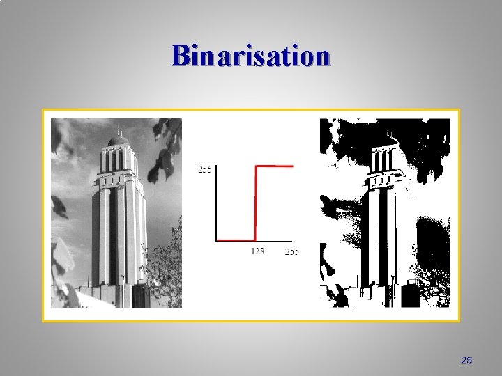 Binarisation 25