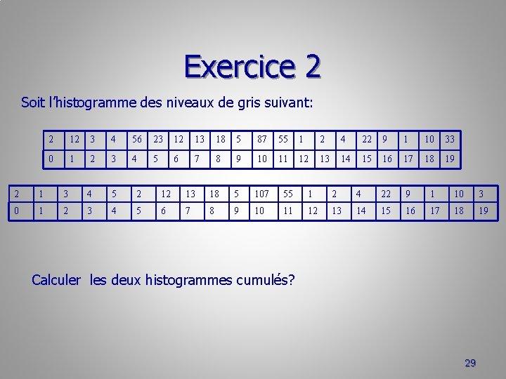 Exercice 2 Soit l'histogramme des niveaux de gris suivant: 2 12 3 4 56