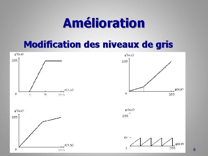 Amélioration Modification des niveaux de gris 6