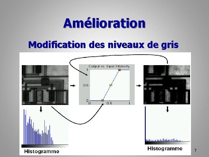 Amélioration Modification des niveaux de gris 7