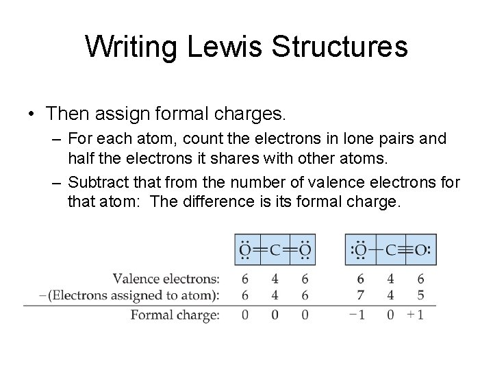 Writing Lewis Structures • Then assign formal charges. – For each atom, count the