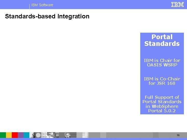 IBM Software Standards-based Integration Portal Standards IBM is Chair for OASIS WSRP IBM is