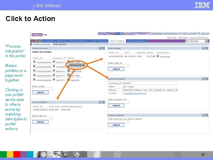 """IBM Software Click to Action """"Process Integration"""" in the portal Makes portlets on a"""