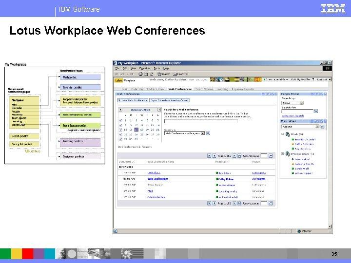 IBM Software Lotus Workplace Web Conferences 35