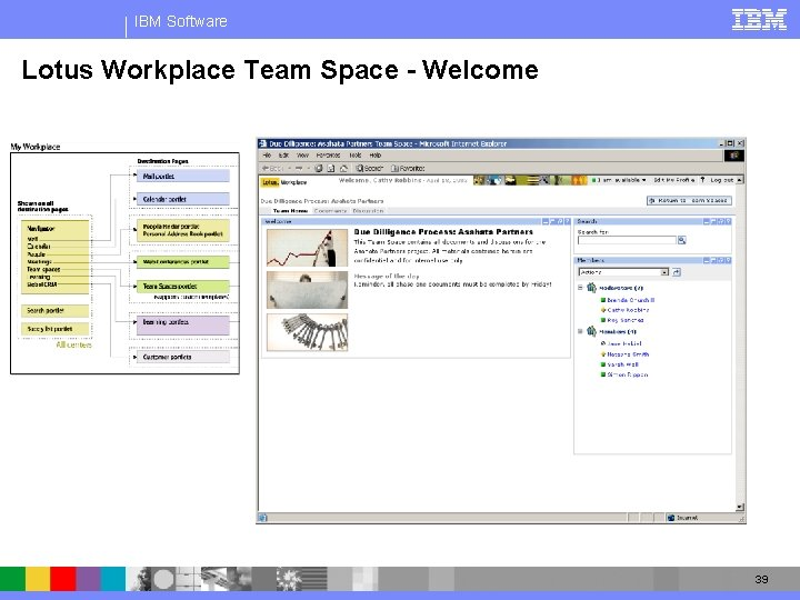 IBM Software Lotus Workplace Team Space - Welcome 39