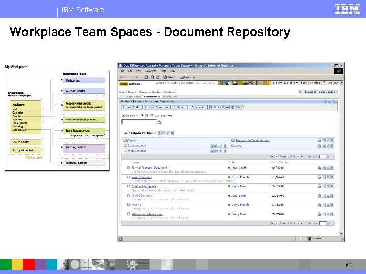 IBM Software Workplace Team Spaces - Document Repository 40