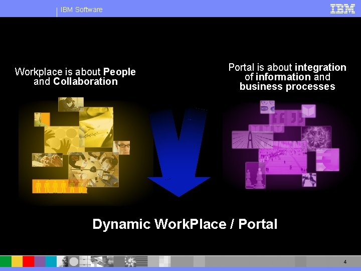 IBM Software Workplace is about People and Collaboration Portal is about integration of information