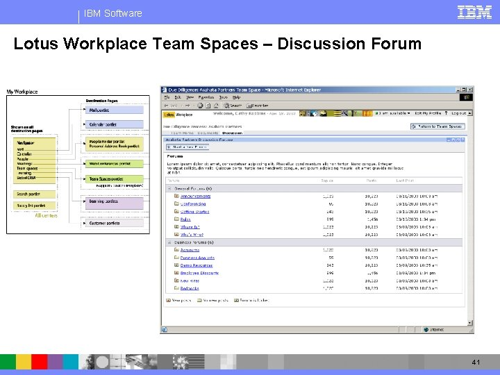 IBM Software Lotus Workplace Team Spaces – Discussion Forum 41