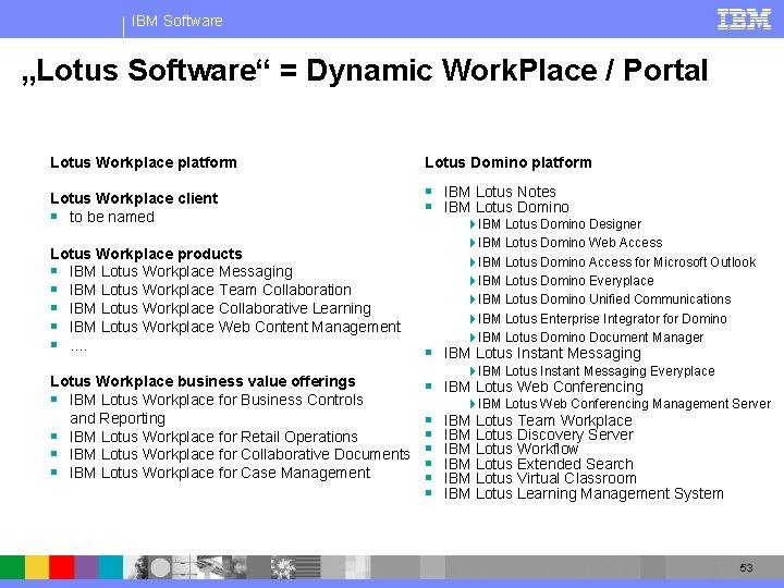 """IBM Software """"Lotus Software"""" = Dynamic Work. Place / Portal Lotus Workplace platform Lotus"""