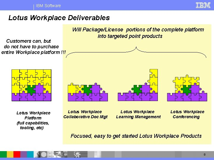 IBM Software Lotus Workplace Deliverables Customers can, but do not have to purchase entire