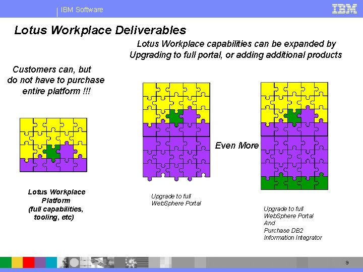 IBM Software Lotus Workplace Deliverables Lotus Workplace capabilities can be expanded by Upgrading to