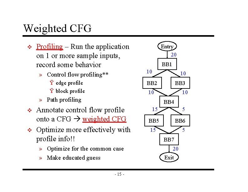 Weighted CFG v Profiling – Run the application on 1 or more sample inputs,