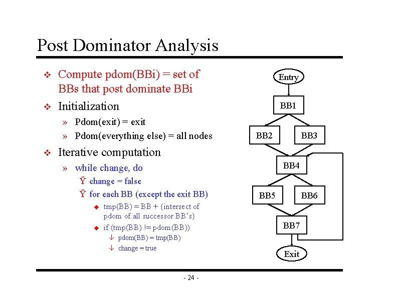 Post Dominator Analysis v v Compute pdom(BBi) = set of BBs that post dominate