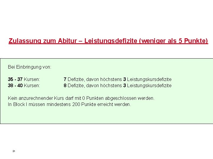 Zulassung zum Abitur – Leistungsdefizite (weniger als 5 Punkte) Bei Einbringung von: 35 -