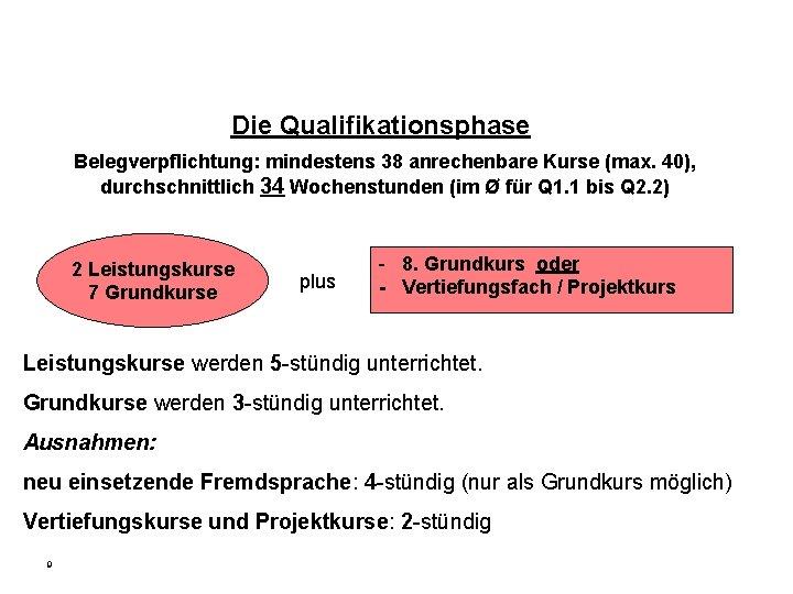 Die Qualifikationsphase Belegverpflichtung: mindestens 38 anrechenbare Kurse (max. 40), durchschnittlich 34 Wochenstunden (im Ø