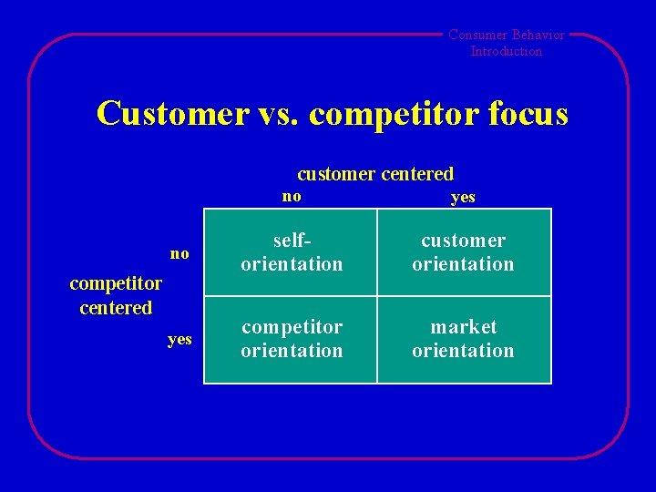 Consumer Behavior Introduction Customer vs. competitor focus customer centered no yes no selforientation customer