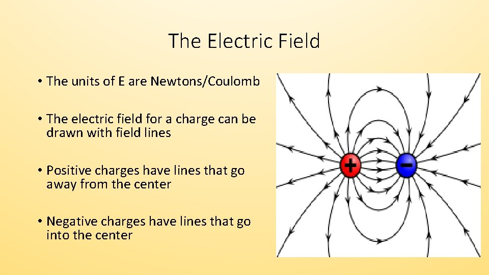 The Electric Field • The units of E are Newtons/Coulomb • The electric field