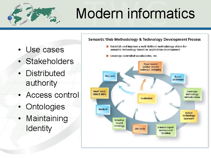 Modern informatics • Use cases • Stakeholders • Distributed authority • Access control •
