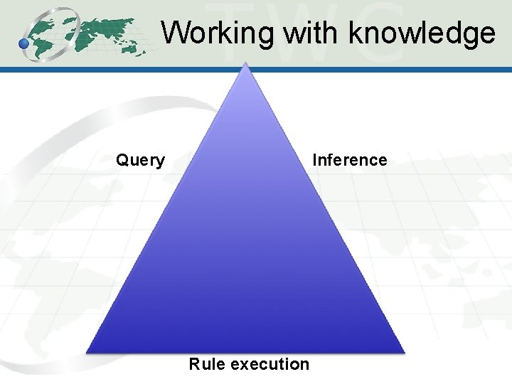 Working with knowledge Query Inference Rule execution