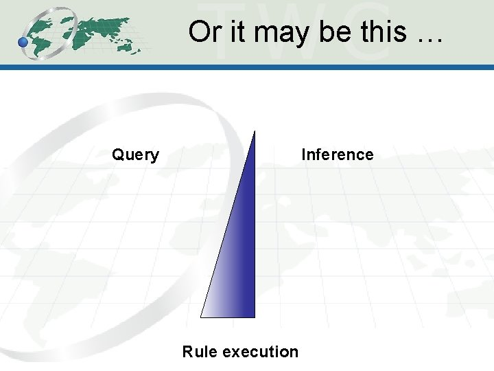 Or it may be this … Query Inference Rule execution