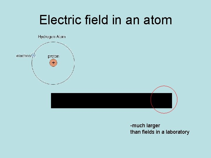 Electric field in an atom -much larger than fields in a laboratory