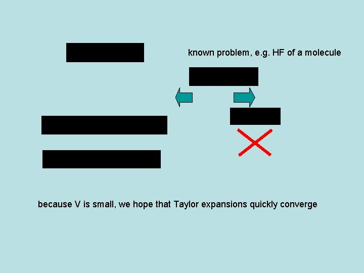 known problem, e. g. HF of a molecule because V is small, we hope
