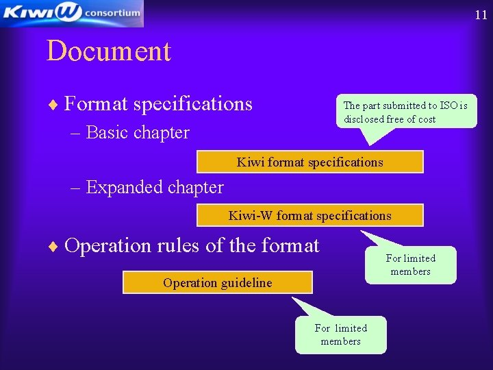 11 Document ¨ Format specifications – Basic chapter The part submitted to ISO is