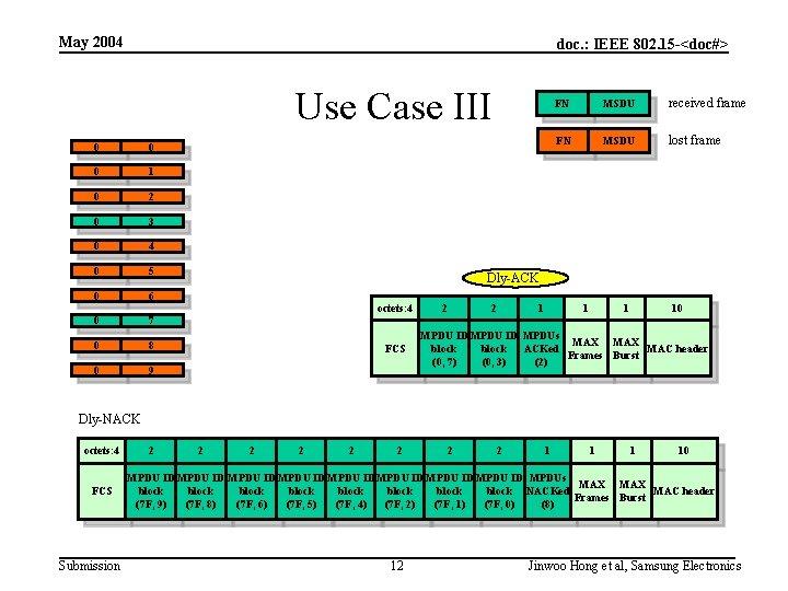 May 2004 doc. : IEEE 802. 15 -<doc#> Use Case III 0 0 0