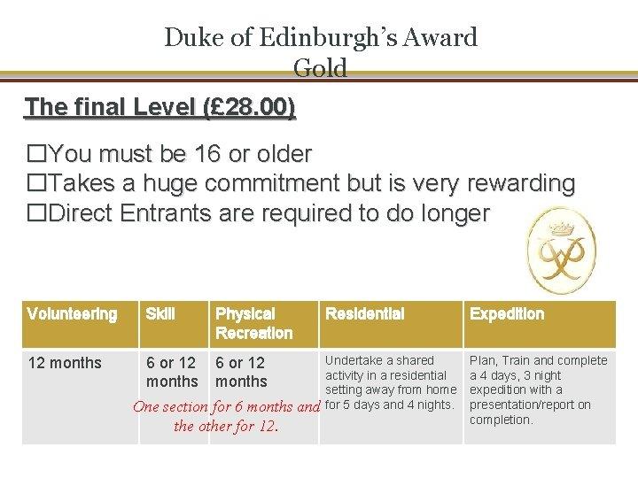Duke of Edinburgh's Award Gold The final Level (£ 28. 00) �You must be