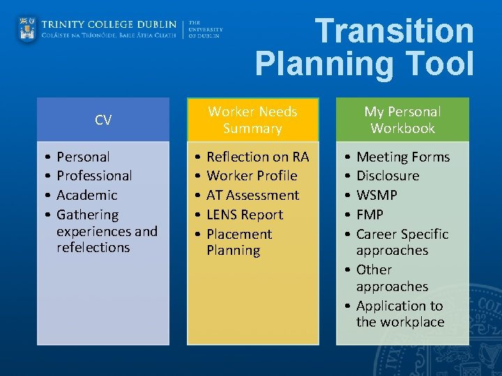 Transition Planning Tool Worker Needs Summary CV • • Personal Professional Academic Gathering experiences