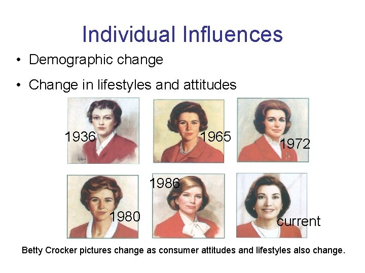 Individual Influences • Demographic change • Change in lifestyles and attitudes 1936 1965 1972