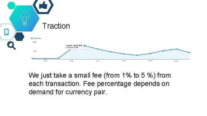 hva er bitcoin trading)
