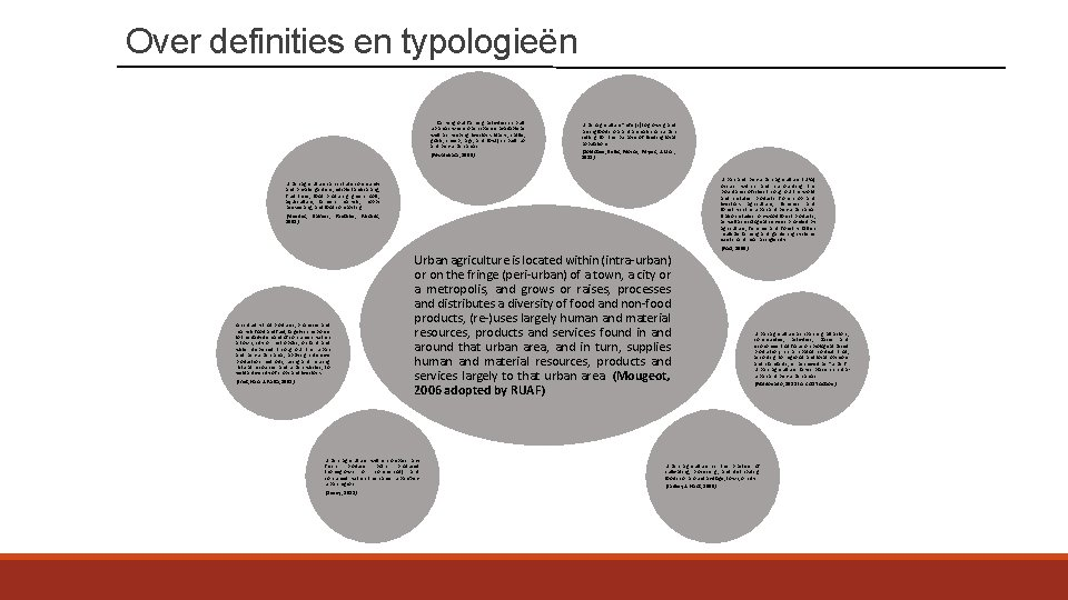 Over definities en typologieën … Carrying out farming activities in built up areas where